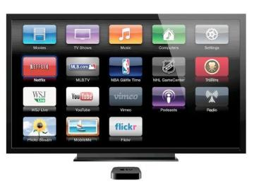 Apple TV, a punto de aliarse con Time Warner