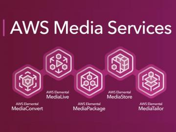 Se lanza la suite AWS Elemental Media Services